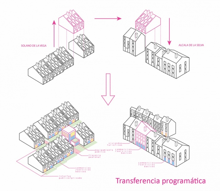 Concours EUROPAN 11 : Schema Transfert (1024x890)
